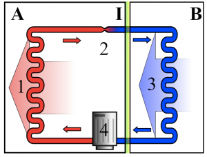 Air Source Heat Pump mechanism